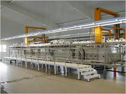 Pen Manufacturing Equipment Appraisers